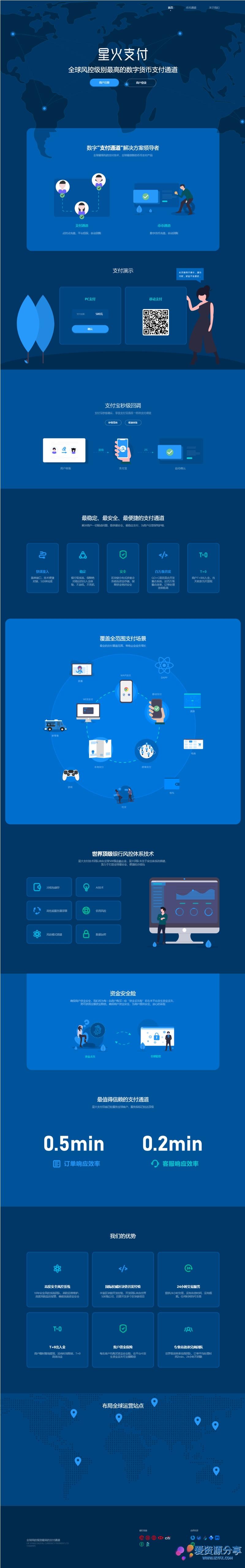 星火支付/USDT承兑系统第三方支付接口数字货币网站系统源码-爱资源分享