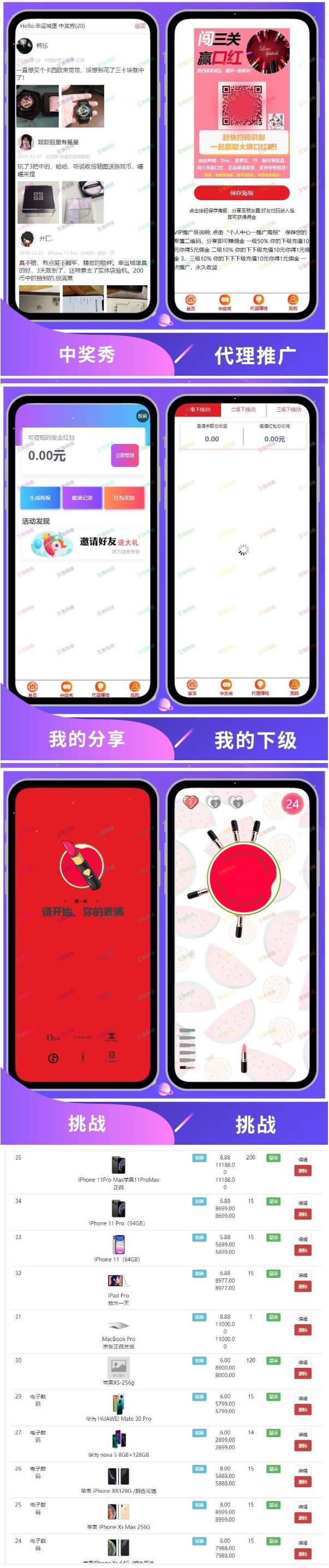 2020口红机带晒图虚拟在线人数网站系统源码 支持三级分销+抖抖赢口红-爱资源分享