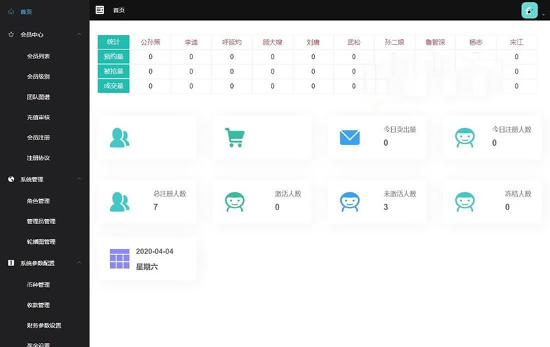 全新定制第二版水浒传区块链宠物美化UI直推金融理财区块链源码-爱资源分享