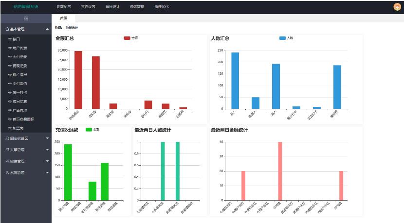 11月最新早起打卡熬夜打卡H5定制修复完美版系统源码 支持微信登录+免签支付+搭建教程-爱资源分享