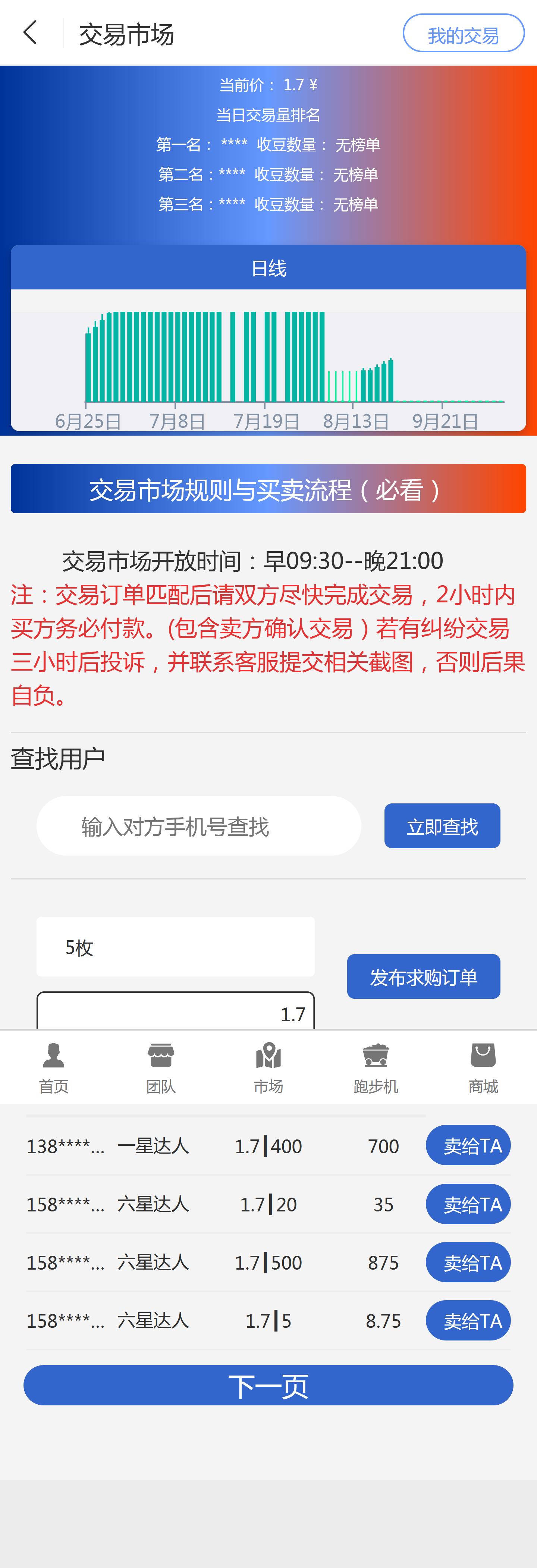 跑步机区块链矿机可二开CBT众力模式运营版网站源码-爱资源分享