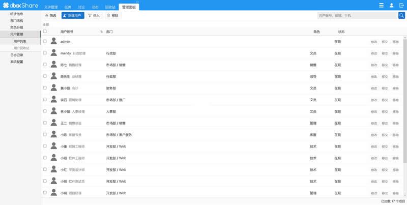 .Net开源企业网盘dboxShare网站系统源码V2.0.0.2011版-爱资源分享