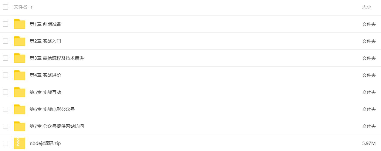 7天搞定Node.js微信公众号系列课程-爱资源分享