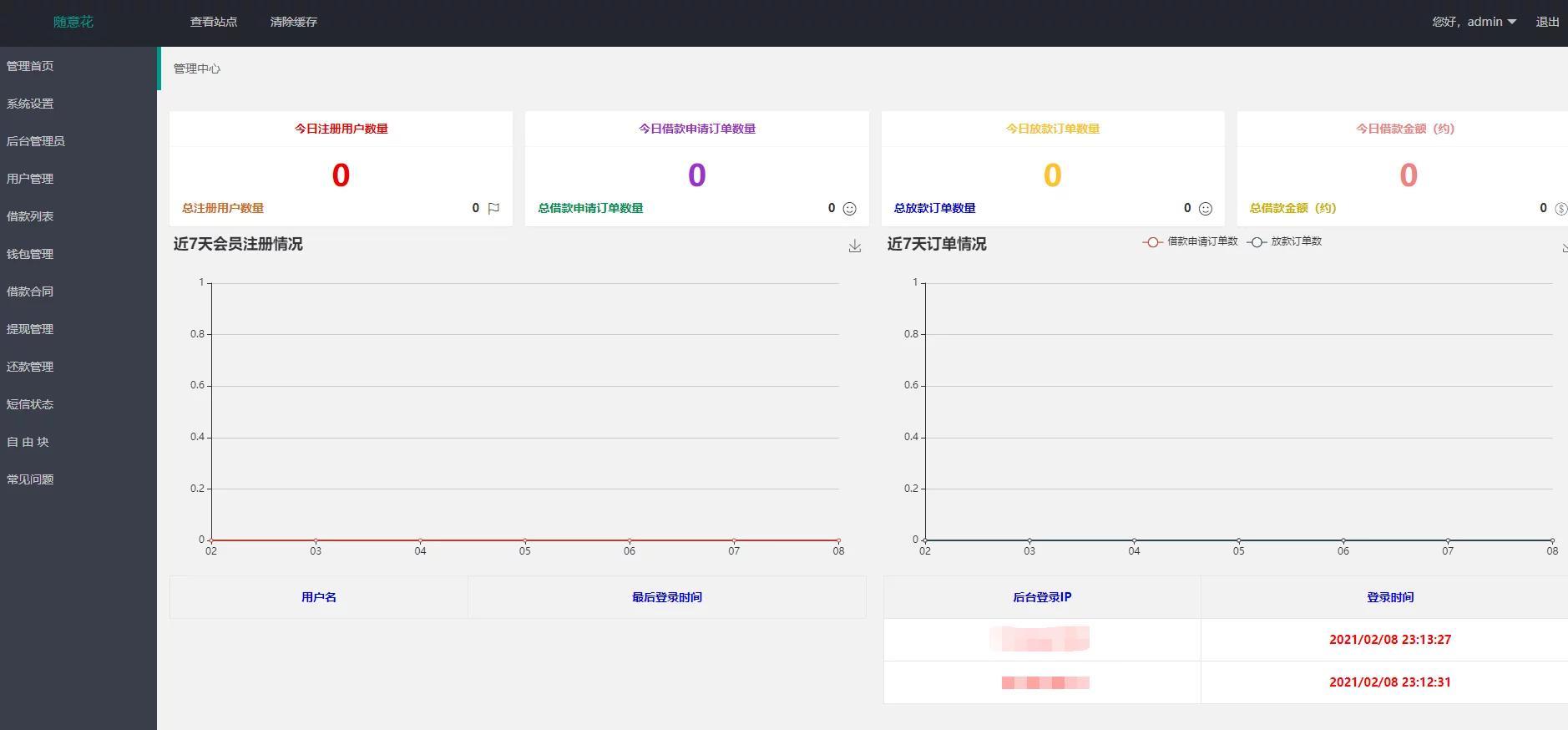 2021全新UI完美运营版小额贷随意花完整网站系统源码-爱资源分享